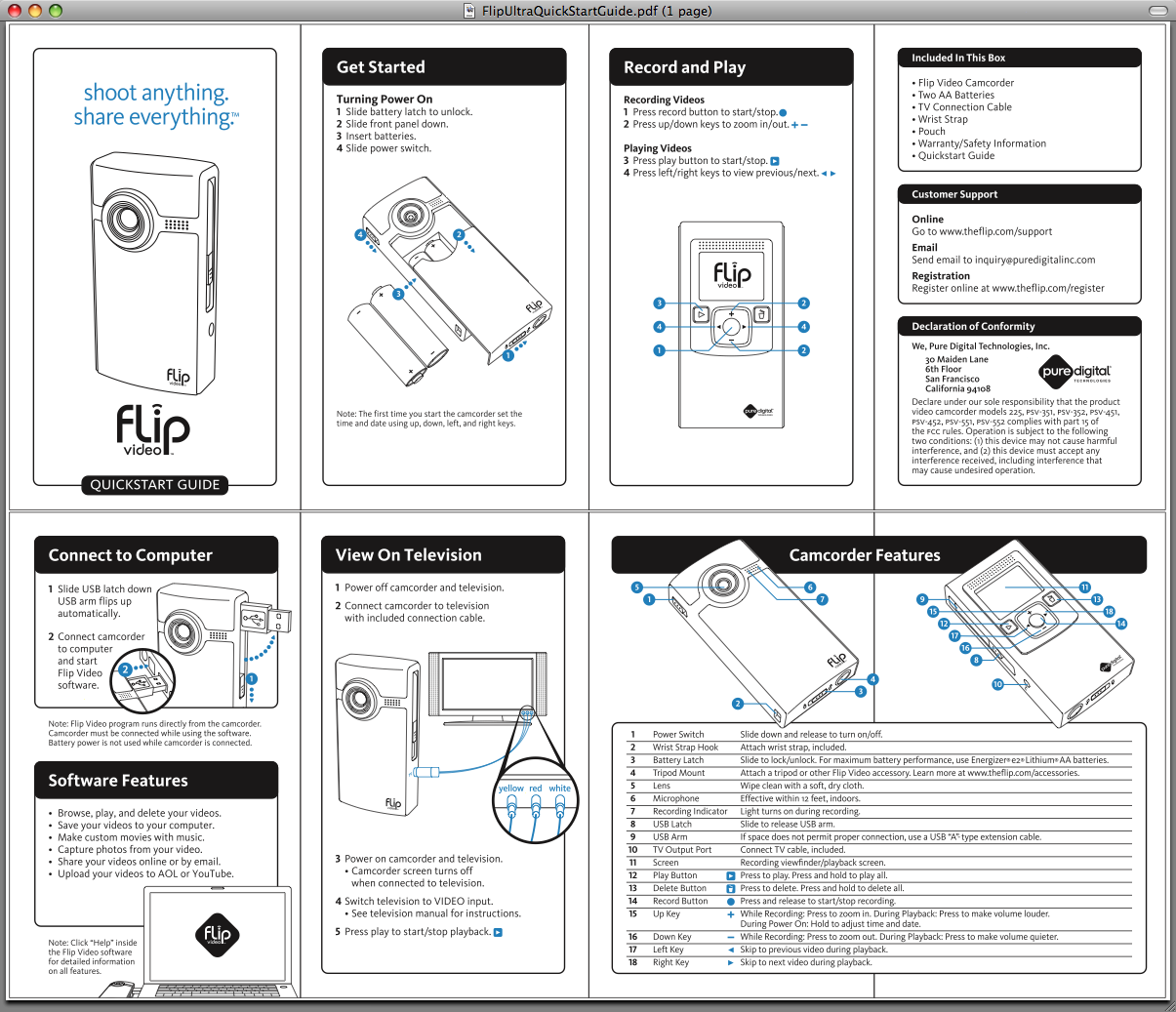 instruction leaflet template - 152mc task 1 good and bad instruction manual karley